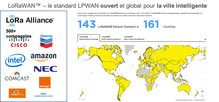 Adoption LoRaWAN 2020